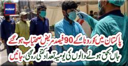 پاکستان میں کورونا کے 90 فیصد مریض صحتیاب ہو گئے